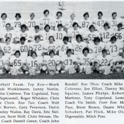 1980 Team Photo